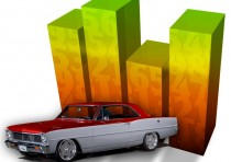 Chevy II & Nova Production Numbers